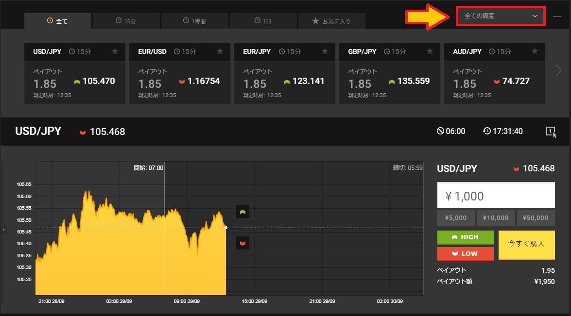 ハイローオーストラリア取引画面