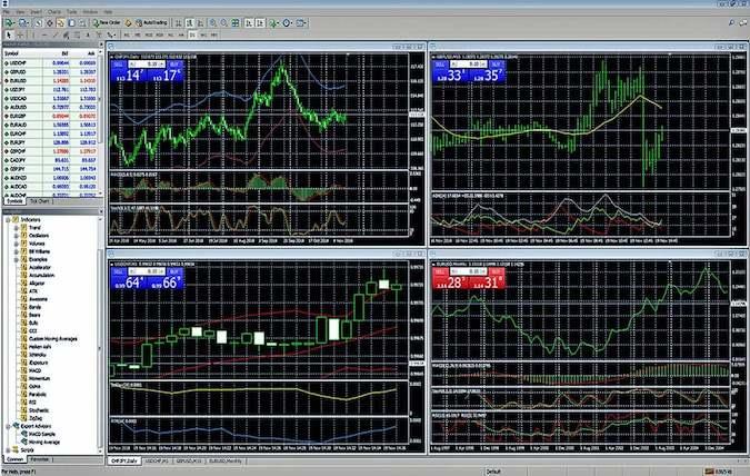 MT4のチャート画面