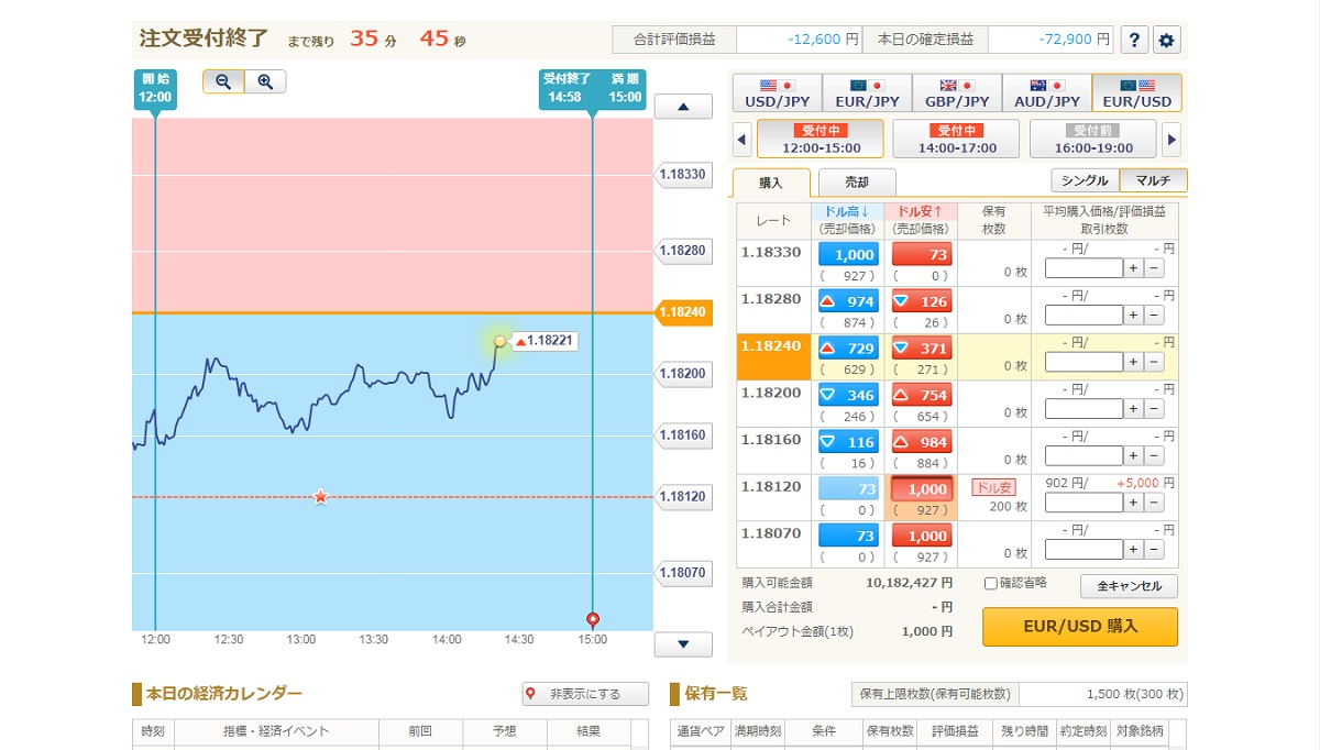 GMOクリック証券のデモ取引画面