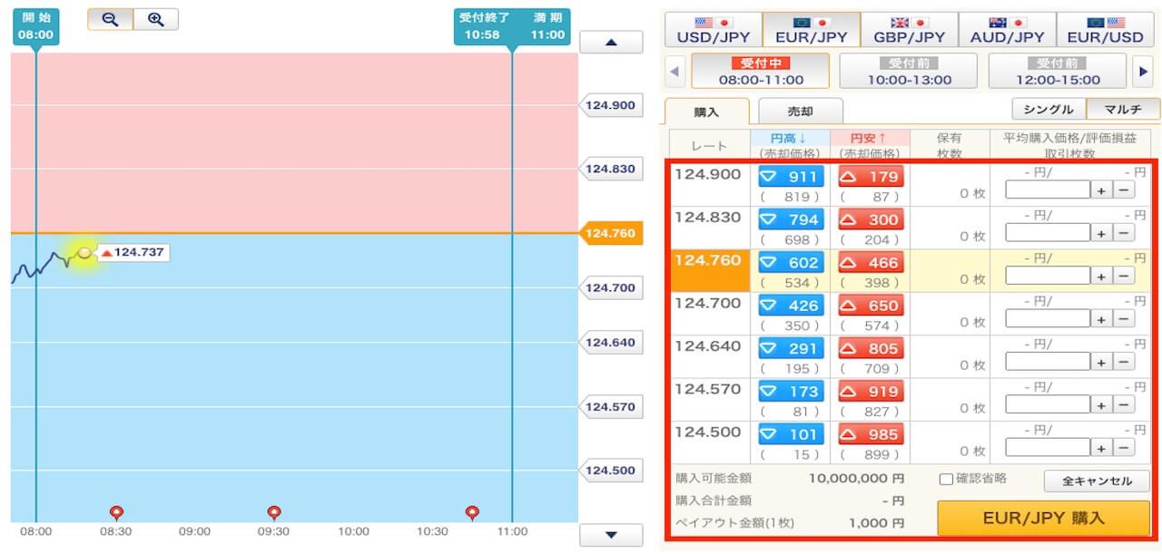 GMOクリック証券の注文画面