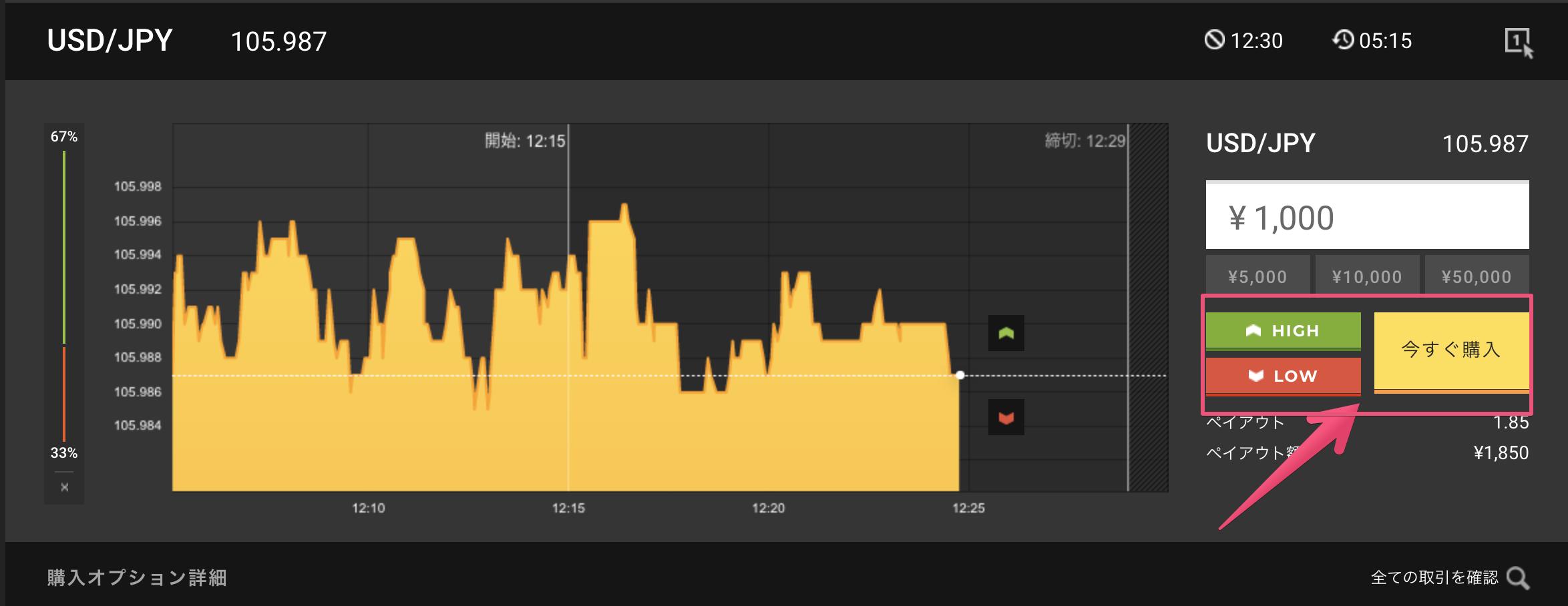 ハイローオーストラリアの取引方法を矢印付きで解説したスクリーンショットです