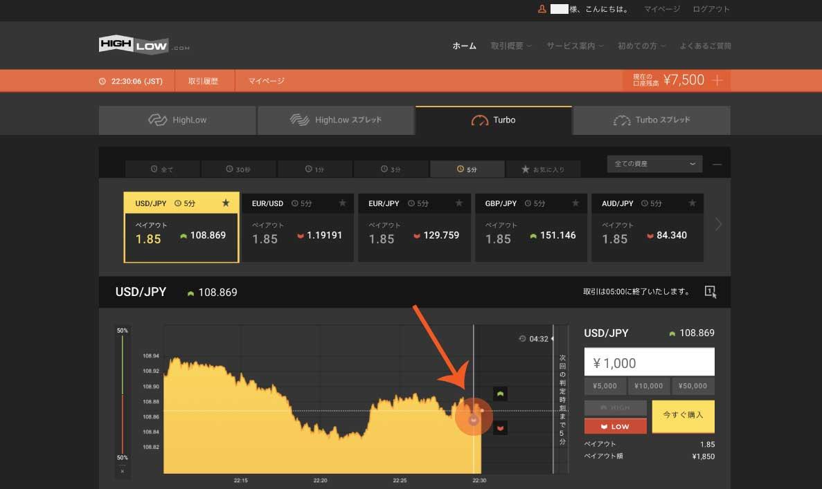 実際にHighlow.com(ハイローオーストラリア)の取引画面を使ってエントリーしてみましょう