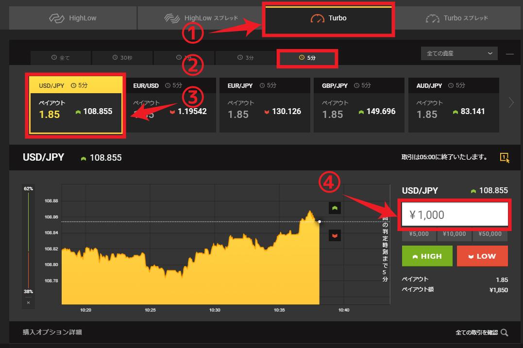 ハイローオーストラリア(Highlow.com)で取引をする流れ:4つのステップ