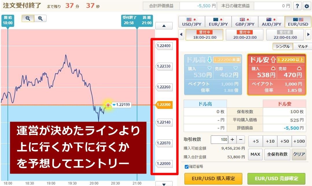 【High&Low(ハイアンドロー)投資②】ラダー制