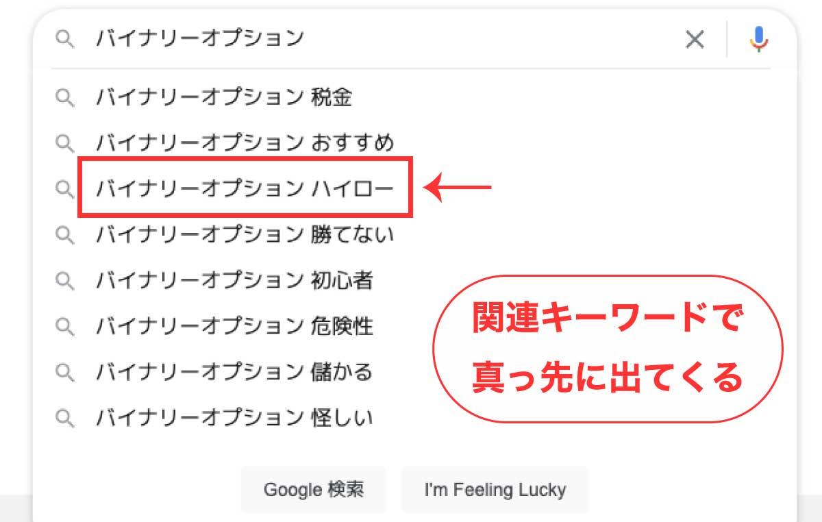 Googleでバイナリーオプションと検索すると、関連ワードにハイローが出てきます