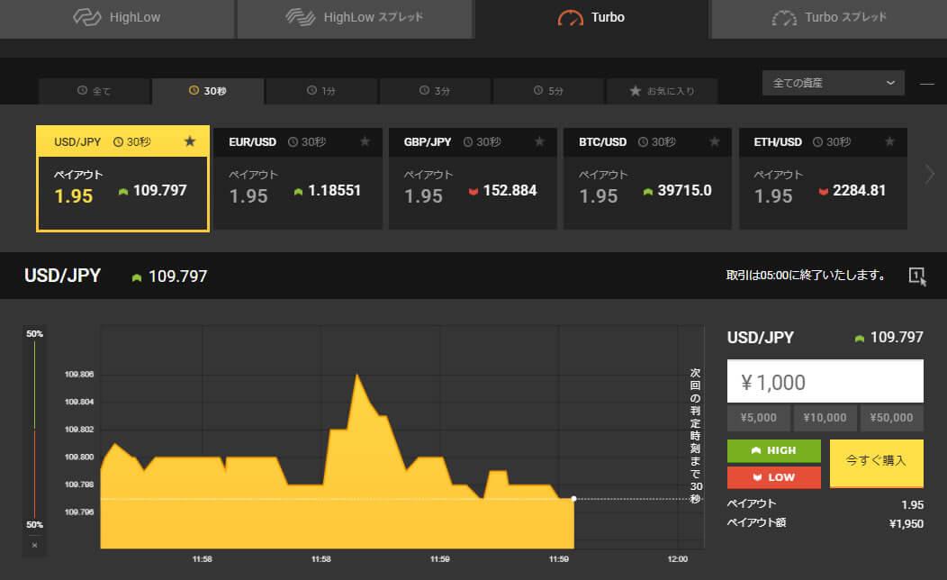仮想通貨の投資家もハイローオーストラリアに流れてきている