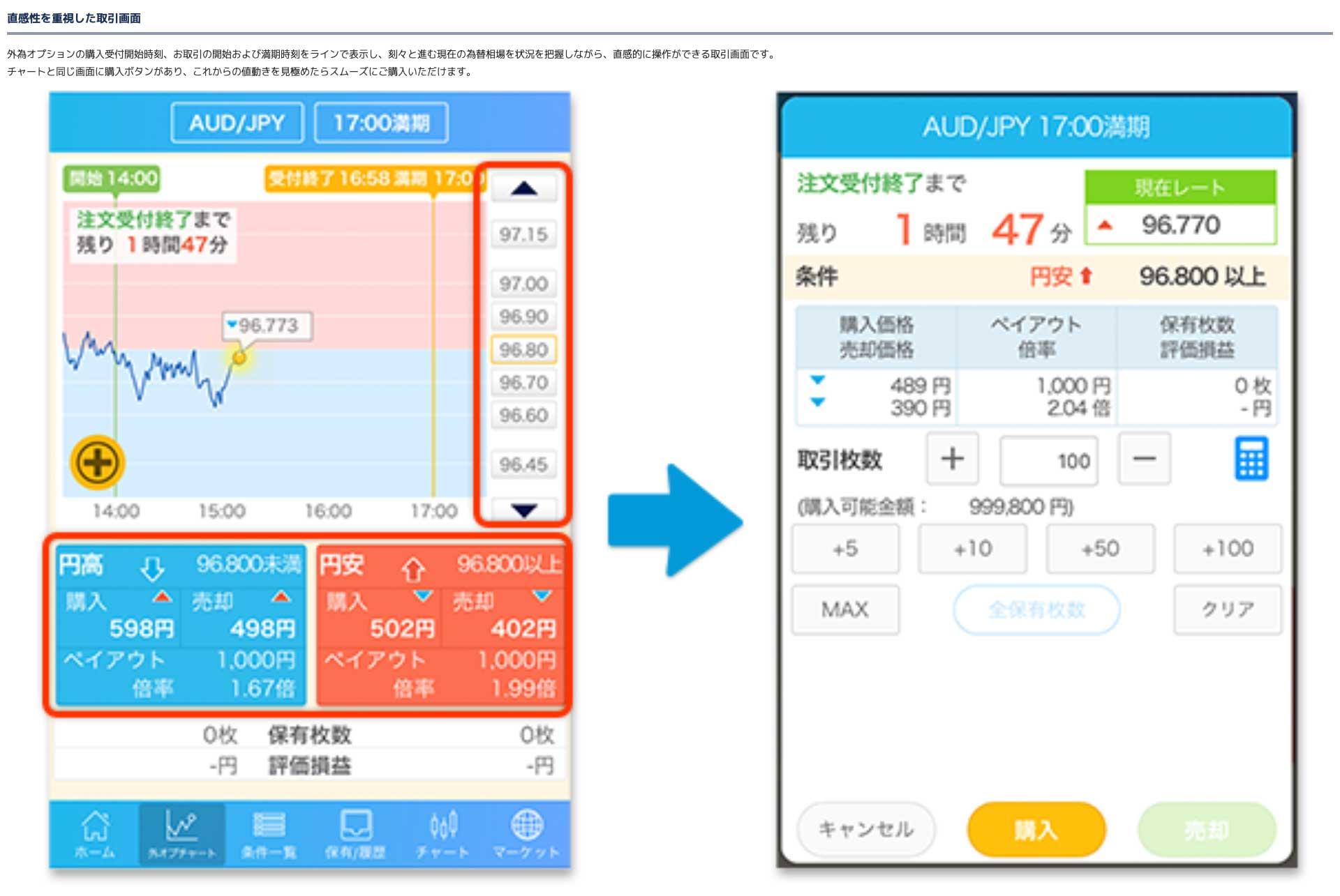 GMOバイナリーオプションアプリで取引する方法